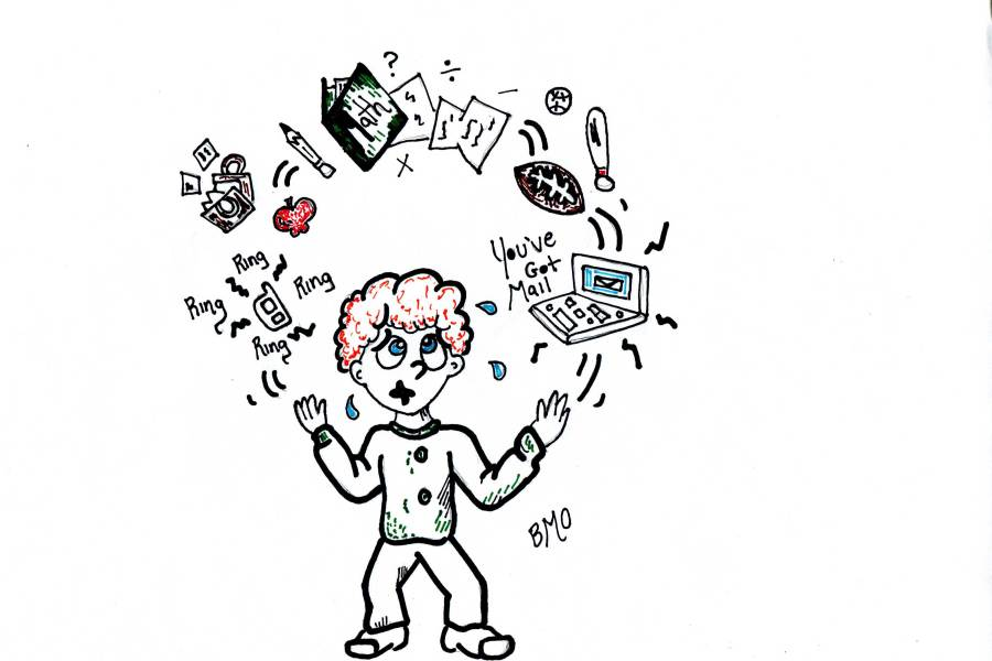 Image result for student juggling