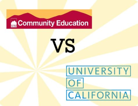 Community College Versus 4 Year University