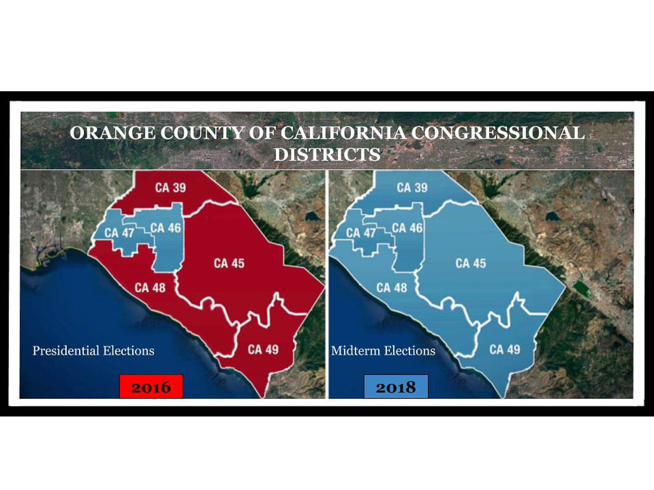 Ever since Orange County was established in 1889, the county has been dominantly Republican. Now the county is more divided than ever with Democrats winning, but only by very small margins.