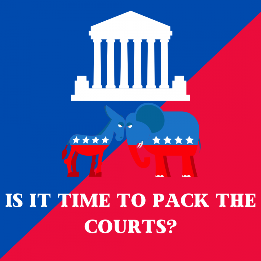 If+the+Democrats+take+back+not+only+the+White+House%2C+but+the+Senate+too%2C+many+are+calling+for+the+Democrats+to+pack+the+federal+courts+with+new+judges+in+response+to+the+GOP%E2%80%99s+rushed+confirmation+of+Amy+Coney+Barret.+However%2C+there+is+likely+to+be+division+within+the+party+regarding+this+decision.
