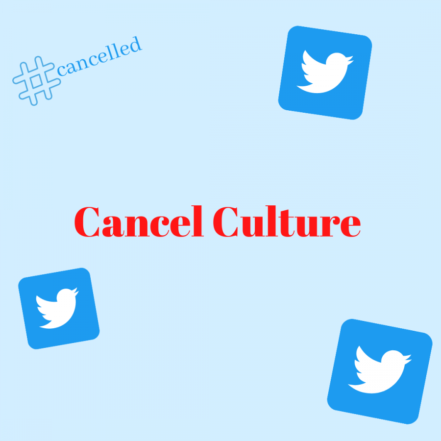 Cancel Culture is a phrase primarily describing interactions on Twitter that aim to raise awareness about why a certain person or business is problematic. Conservative politicians have used this word often in efforts to display how the media has attacked them unfairly, and it has become a very common word with negative connotations towards liberals.