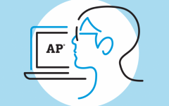 AP Classroom App to be Used on AP Tests