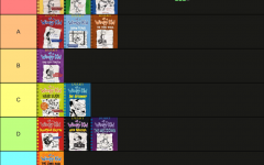 The Diary of a Wimpy Kid series was definitely favored top heavy. There was a clear decline in quality after the first 5-6 books. Graphic by Max Katz.